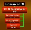 Органы власти в Березовском